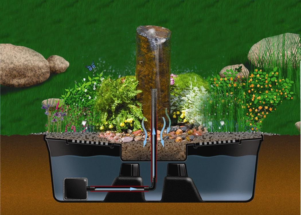 Landscape & Garden Fountains Contractor installations